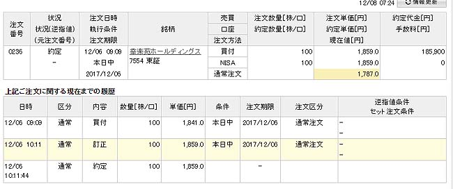 激安ラーメン中華チェーン[7554]幸楽苑ホールディングスを購入(2017年NISA枠第4弾)