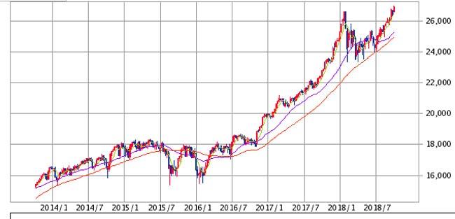私が解約を決意した2014年NISA枠投資信託「米国好配当株プレミアム戦略ファンド(毎月分配型)株式&通貨コース」とはどんなファンド?