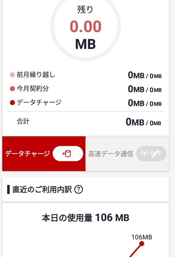 月640円!通信費節約のその後…楽天モバイルデータSIM+IP電話での運用はいかに?