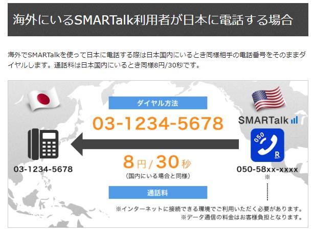 初期費用・月額基本料も受信通話料も無料!「SMATalk」は海外旅行にも最適!国際電話設定方法