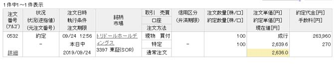 丸亀製麺のトリドールホールディングス[3397]は優待券は4000円分!現物で買っちゃいました♪